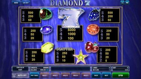 Игровые автоматы Вулкан и Секрет игры Diamond 7